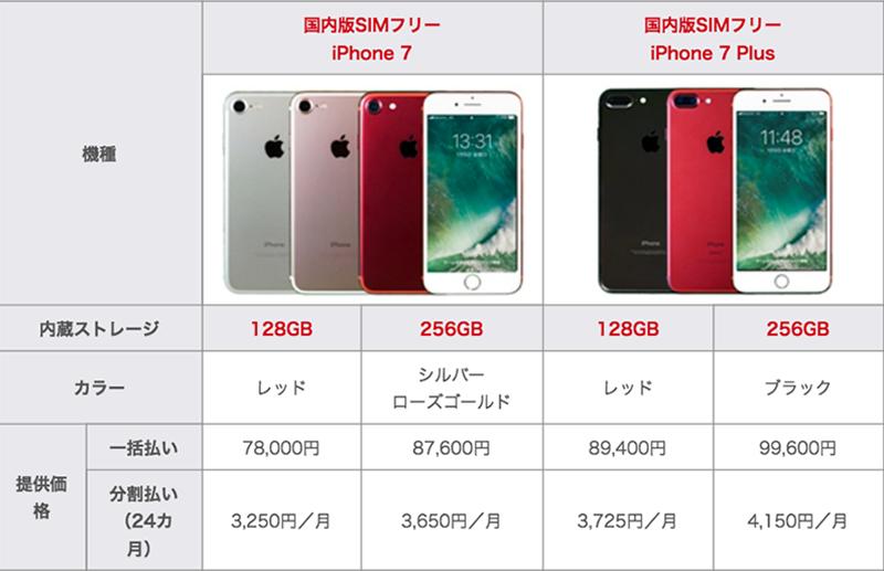 iPhone7比較